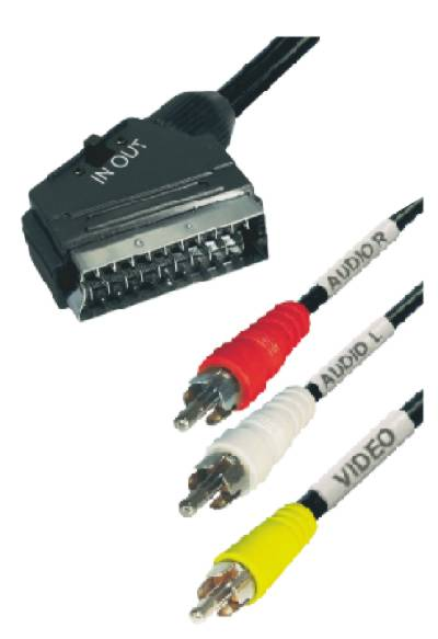 scart kabel auf 3 x cinch 2 0 m umschaltbar bei adapterwelt. Black Bedroom Furniture Sets. Home Design Ideas